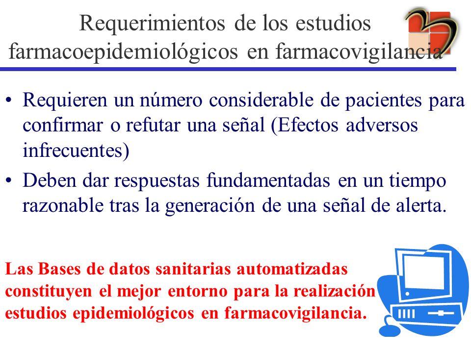 Requerimientos de los estudios farmacoepidemiológicos en farmacovigilancia