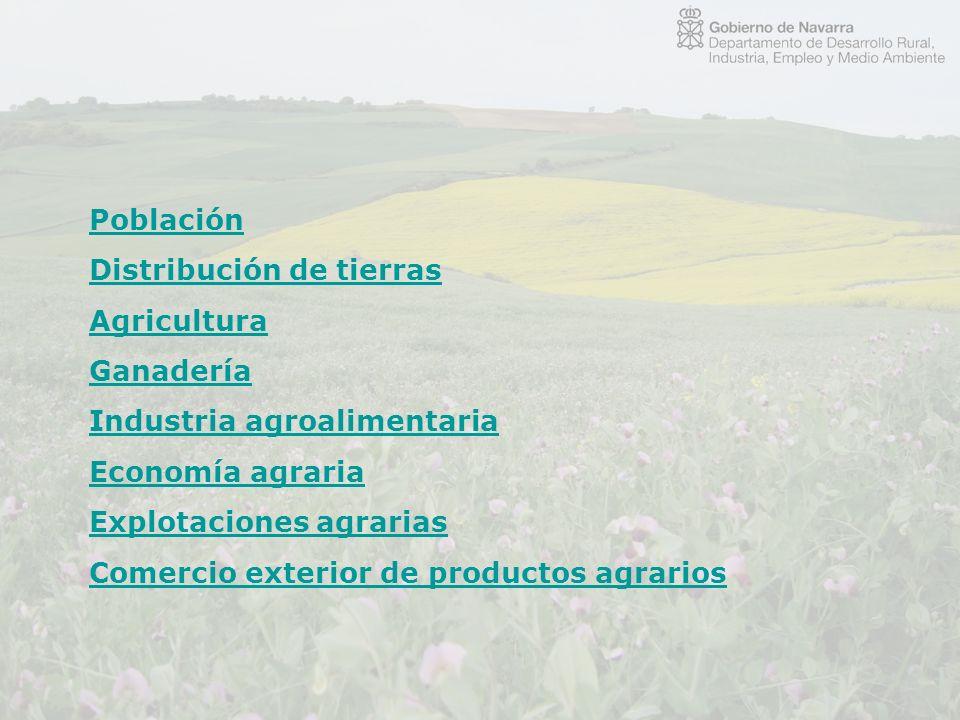 Población Distribución de tierras. Agricultura. Ganadería. Industria agroalimentaria. Economía agraria.