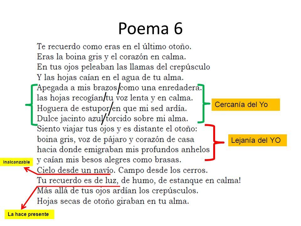 Poema 6 Cercanía del Yo Lejanía del YO Inalcanzable La hace presente