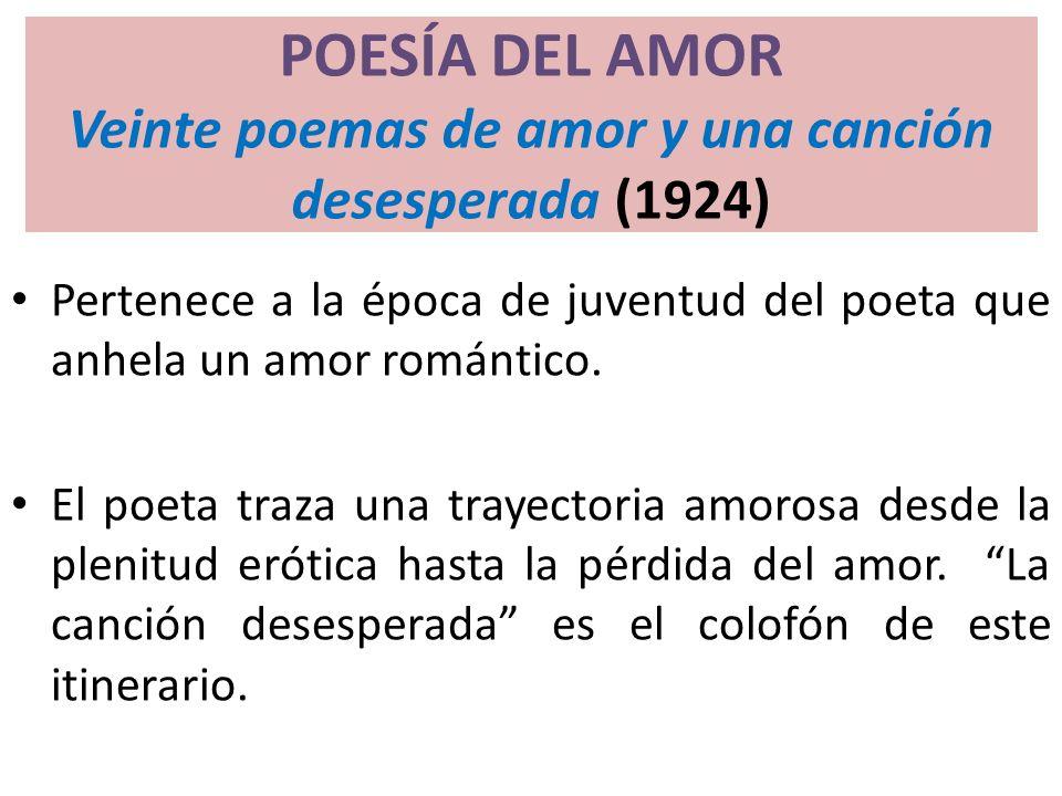 POESÍA DEL AMOR Veinte poemas de amor y una canción desesperada (1924)