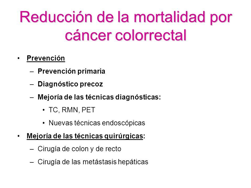 Reducción de la mortalidad por cáncer colorrectal