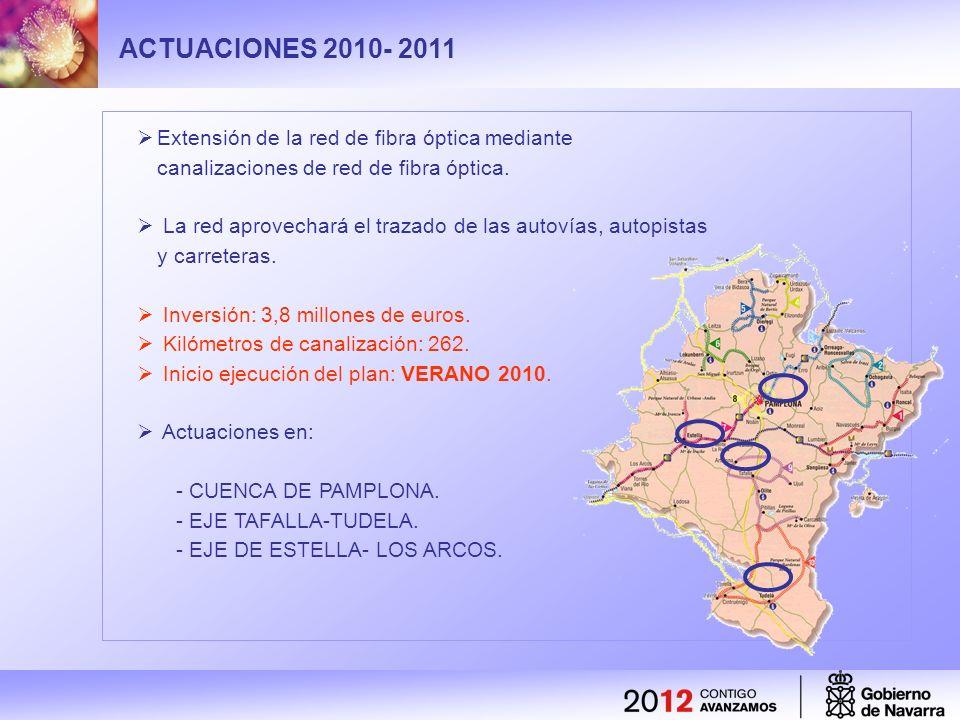 ACTUACIONES 2010- 2011 Extensión de la red de fibra óptica mediante canalizaciones de red de fibra óptica.
