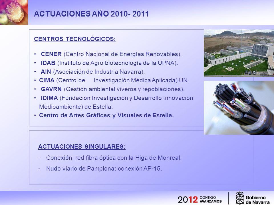 ACTUACIONES AÑO 2010- 2011 CENTROS TECNOLÓGICOS: