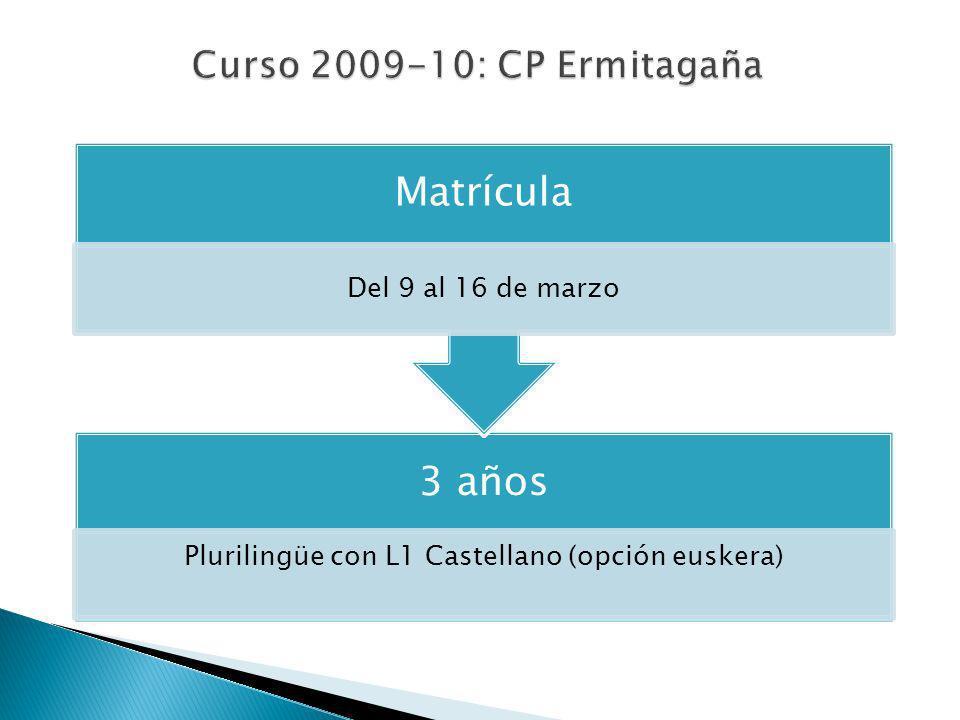 Plurilingüe con L1 Castellano (opción euskera)