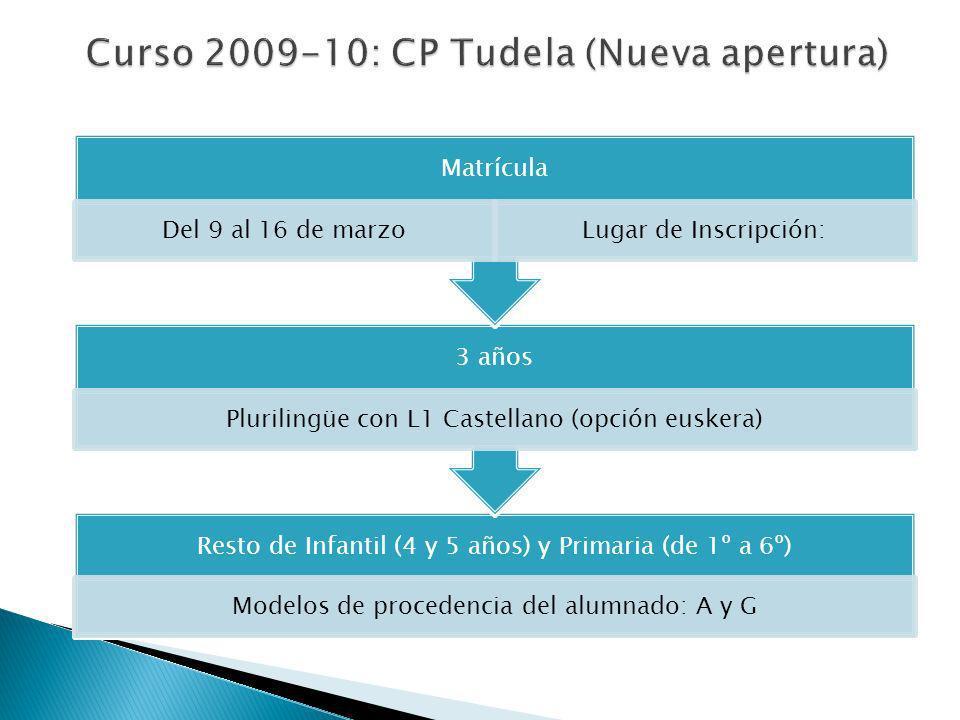Curso 2009-10: CP Tudela (Nueva apertura)