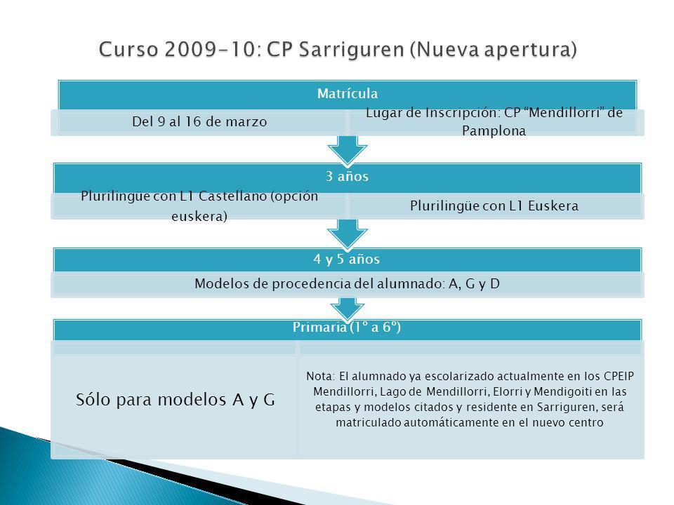 Curso 2009-10: CP Sarriguren (Nueva apertura)