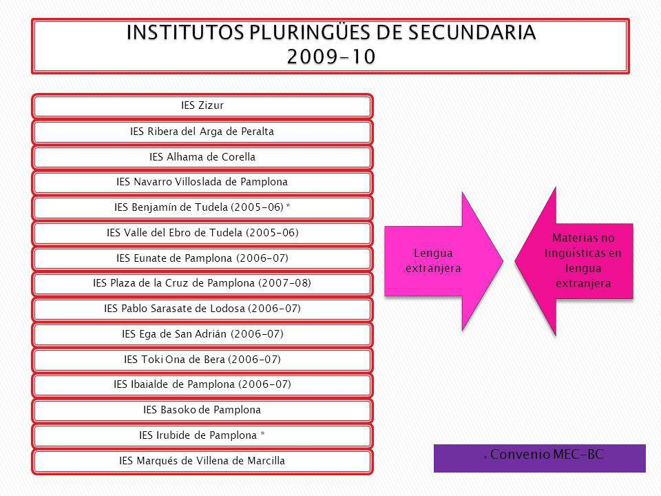 INSTITUTOS PLURINGÜES DE SECUNDARIA