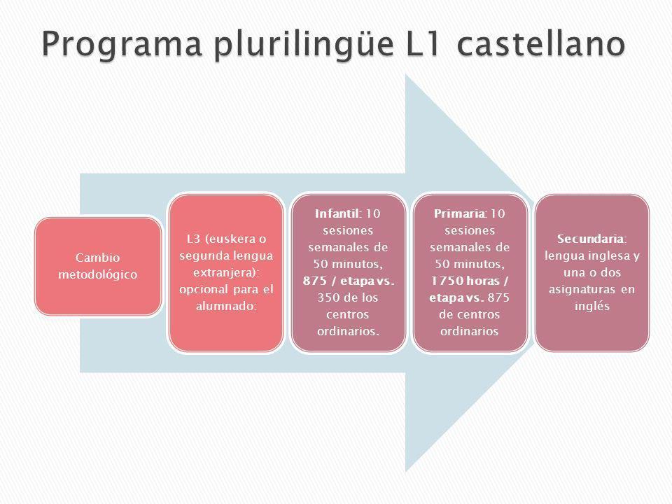 Programa plurilingüe L1 castellano