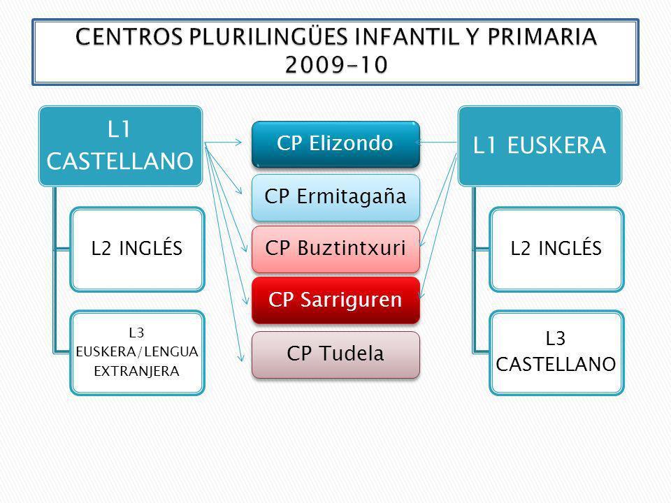 CENTROS PLURILINGÜES INFANTIL Y PRIMARIA 2009-10