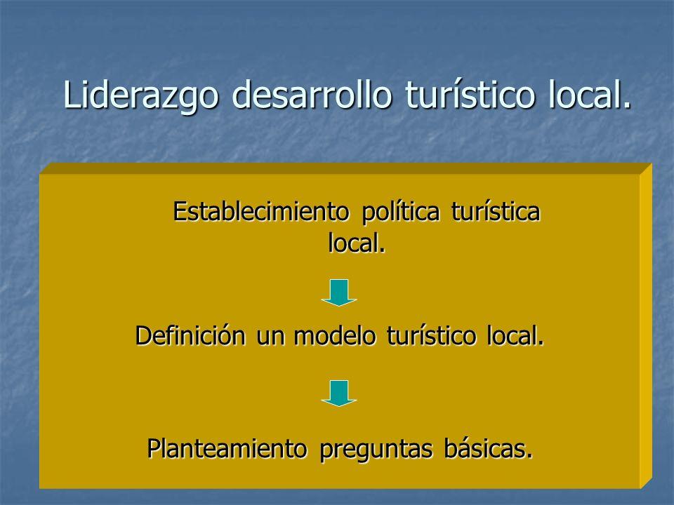 Liderazgo desarrollo turístico local.