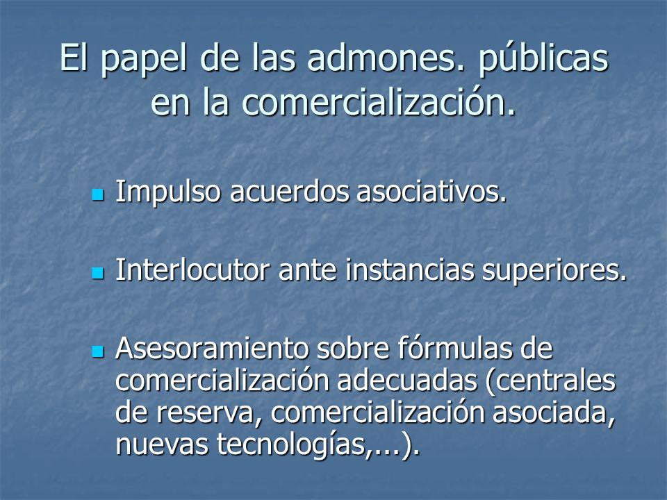 El papel de las admones. públicas en la comercialización.