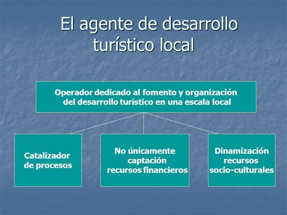 El agente de desarrollo turístico local