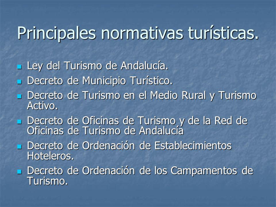 Principales normativas turísticas.