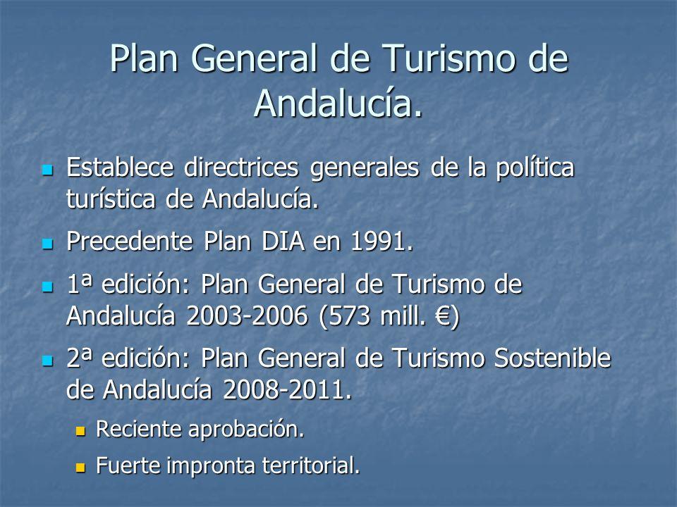Plan General de Turismo de Andalucía.