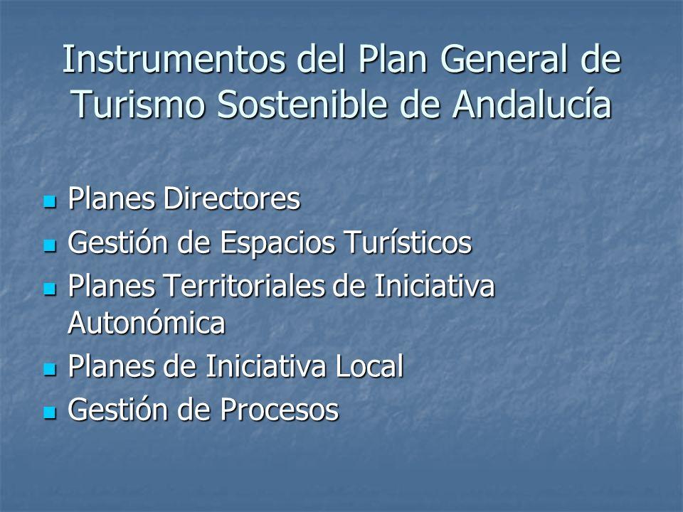 Instrumentos del Plan General de Turismo Sostenible de Andalucía