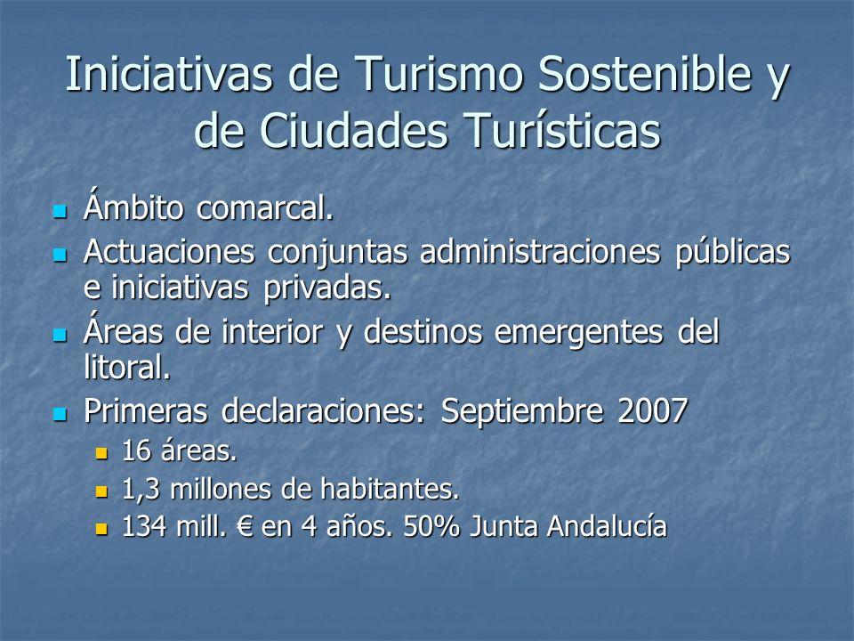 Iniciativas de Turismo Sostenible y de Ciudades Turísticas