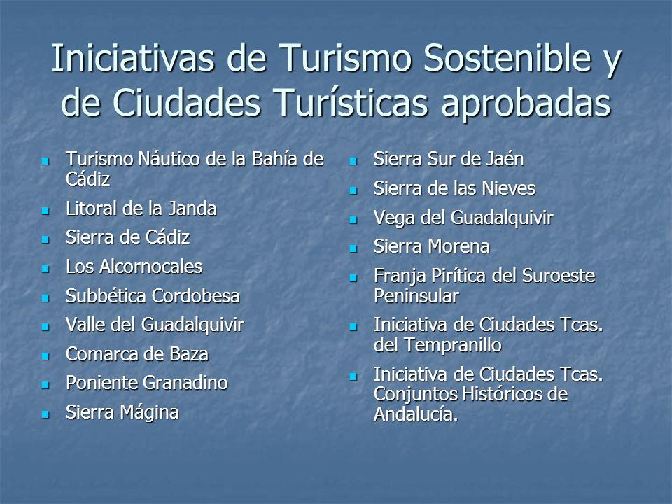 Iniciativas de Turismo Sostenible y de Ciudades Turísticas aprobadas