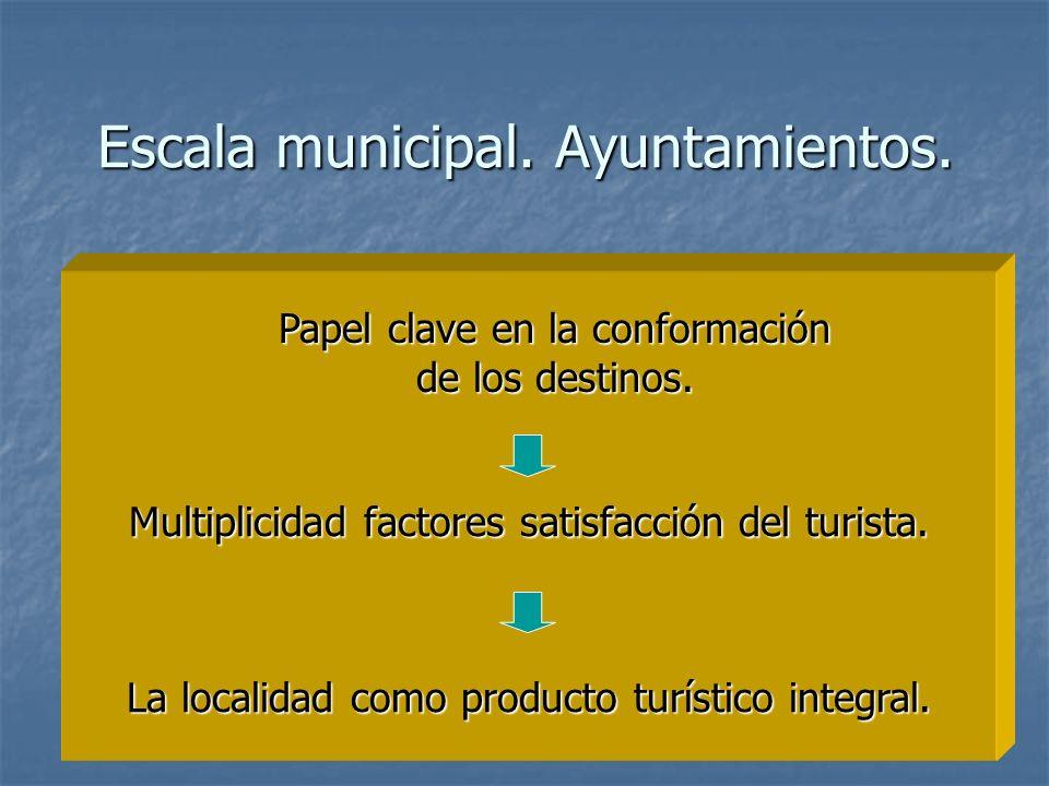 Escala municipal. Ayuntamientos.