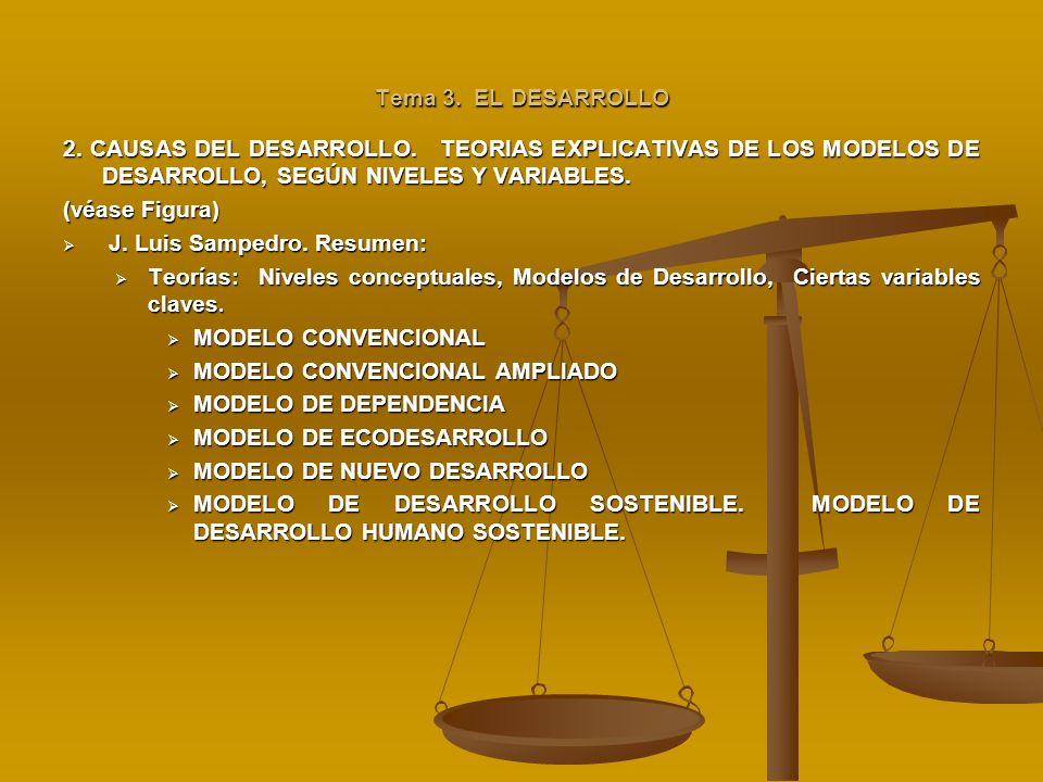 Tema 3. EL DESARROLLO 2. CAUSAS DEL DESARROLLO. TEORIAS EXPLICATIVAS DE LOS MODELOS DE DESARROLLO, SEGÚN NIVELES Y VARIABLES.
