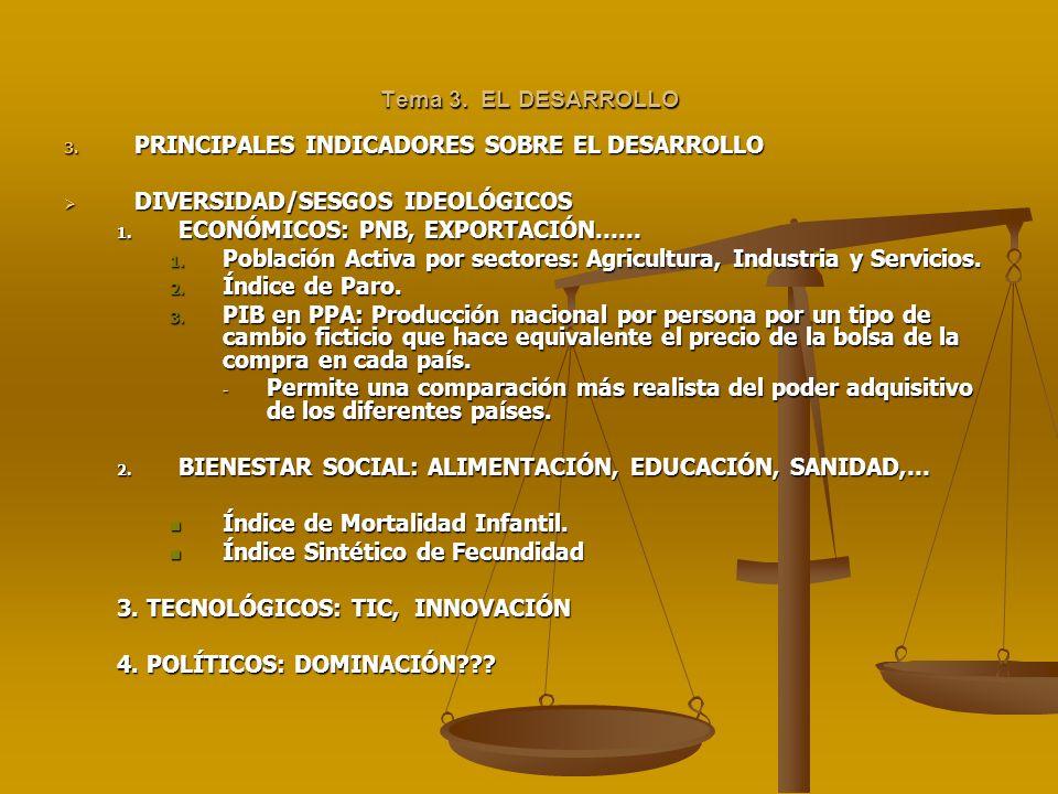 Tema 3. EL DESARROLLOPRINCIPALES INDICADORES SOBRE EL DESARROLLO. DIVERSIDAD/SESGOS IDEOLÓGICOS. ECONÓMICOS: PNB, EXPORTACIÓN……