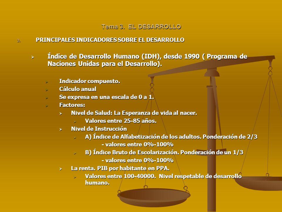 Tema 3. EL DESARROLLOPRINCIPALES INDICADORES SOBRE EL DESARROLLO.