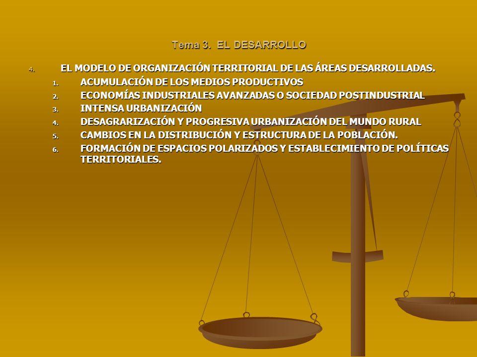 Tema 3. EL DESARROLLO EL MODELO DE ORGANIZACIÓN TERRITORIAL DE LAS ÁREAS DESARROLLADAS. ACUMULACIÓN DE LOS MEDIOS PRODUCTIVOS.