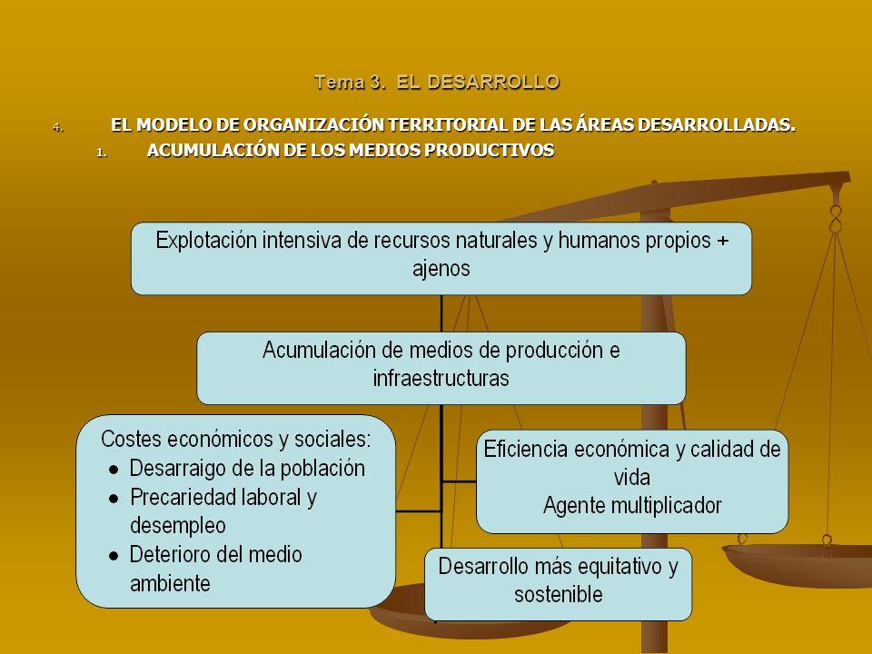 Tema 3. EL DESARROLLO EL MODELO DE ORGANIZACIÓN TERRITORIAL DE LAS ÁREAS DESARROLLADAS.