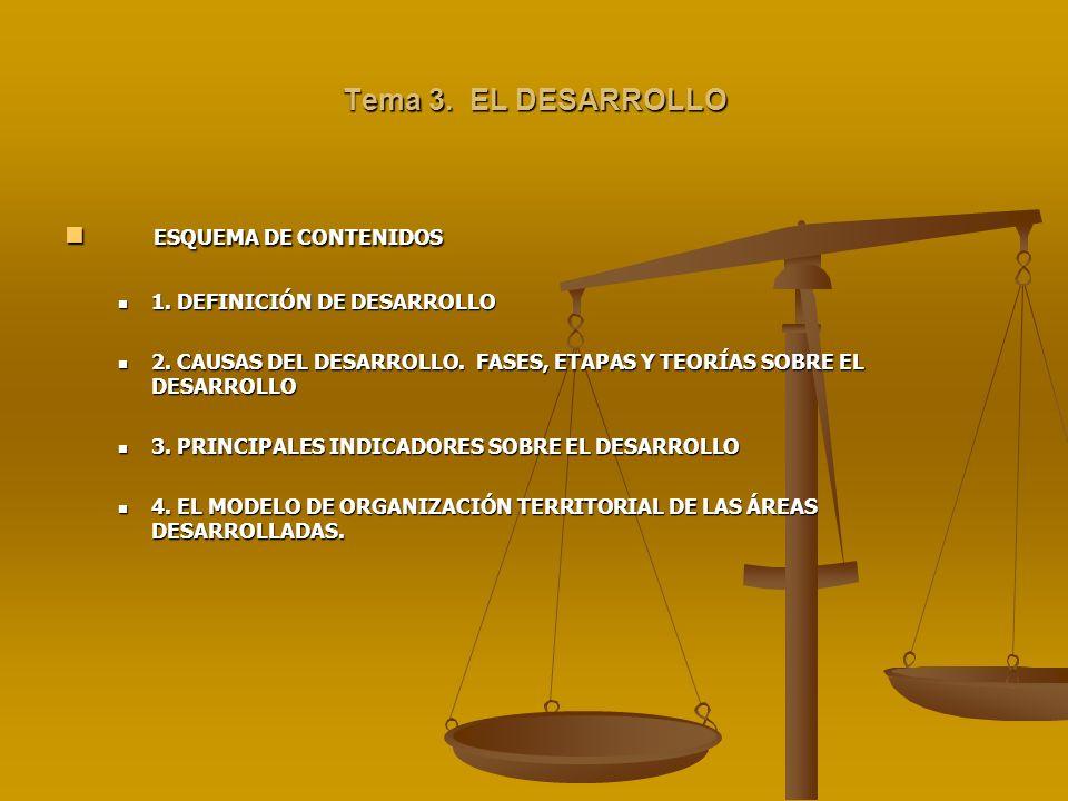 ESQUEMA DE CONTENIDOS Tema 3. EL DESARROLLO