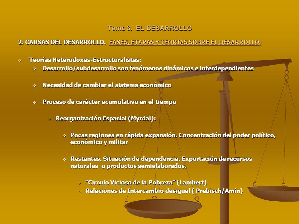 Tema 3. EL DESARROLLO2. CAUSAS DEL DESARROLLO. FASES, ETAPAS Y TEORÍAS SOBRE EL DESARROLLO. Teorías Heterodoxas-Estructuralistas: