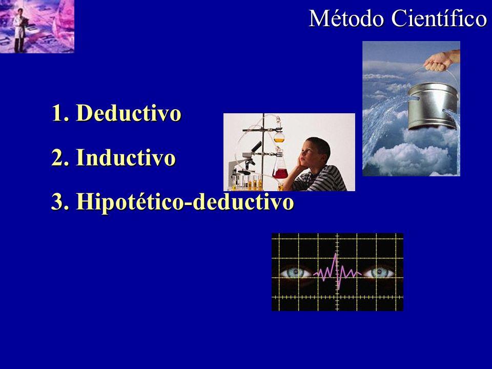 Método Científico Deductivo Inductivo Hipotético-deductivo