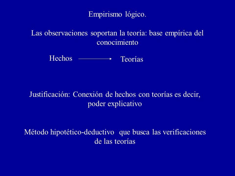 Las observaciones soportan la teoría: base empírica del conocimiento