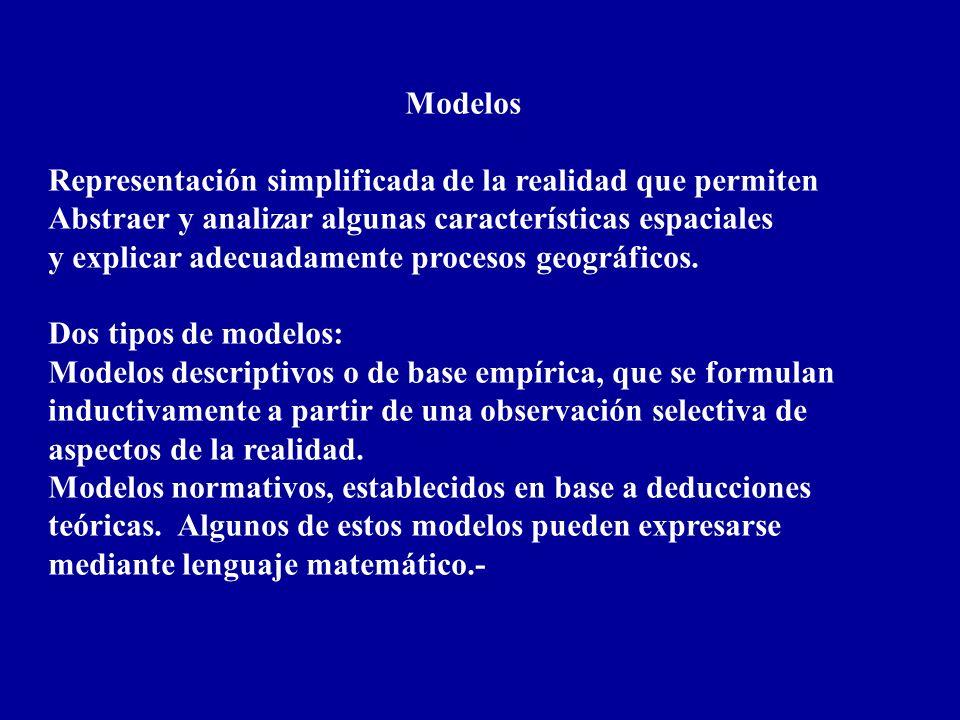 Modelos Representación simplificada de la realidad que permiten. Abstraer y analizar algunas características espaciales.