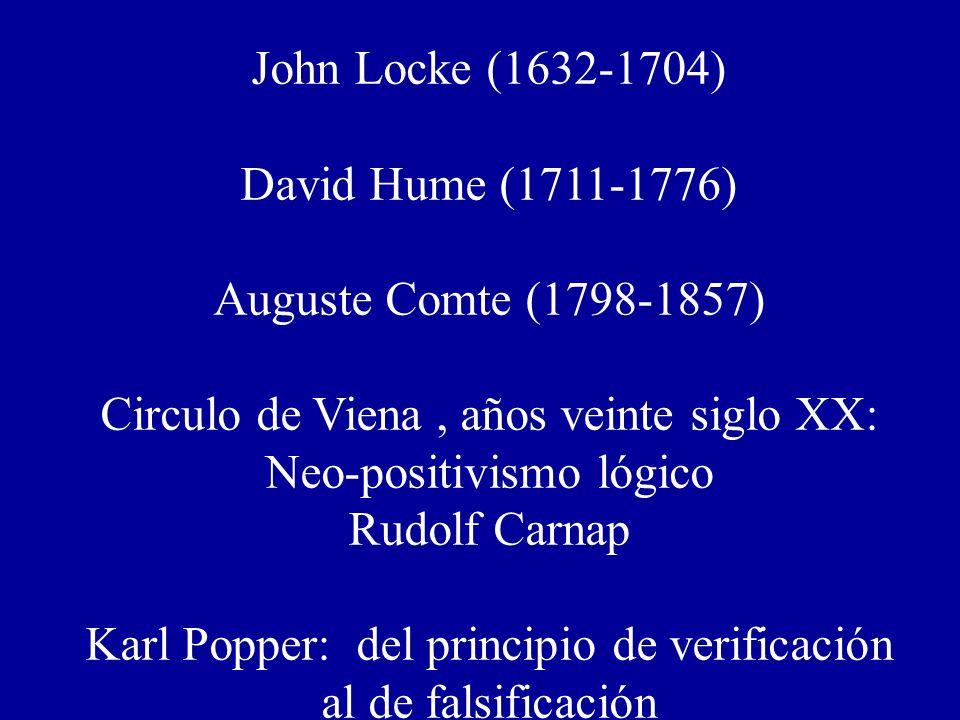 Circulo de Viena , años veinte siglo XX: Neo-positivismo lógico