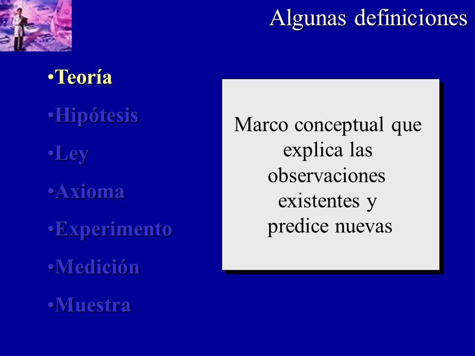 Algunas definiciones Teoría Hipótesis Ley Marco conceptual que