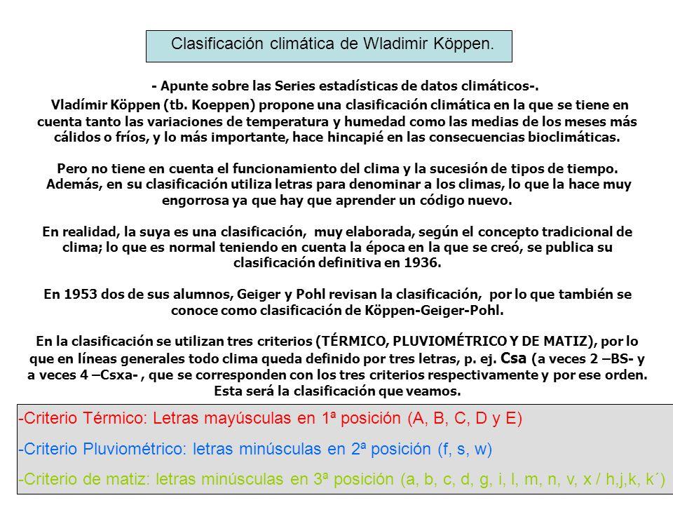 Clasificación climática de Wladimir Köppen.