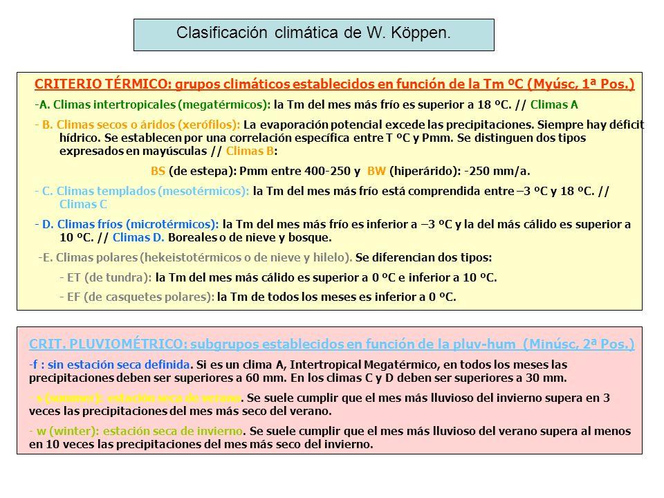 BS (de estepa): Pmm entre 400-250 y BW (hiperárido): -250 mm/a.