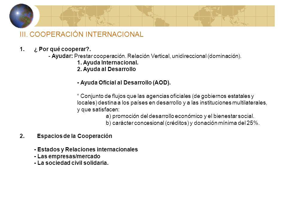 III. COOPERACIÓN INTERNACIONAL