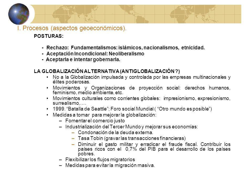 I. Procesos (aspectos geoeconómicos).