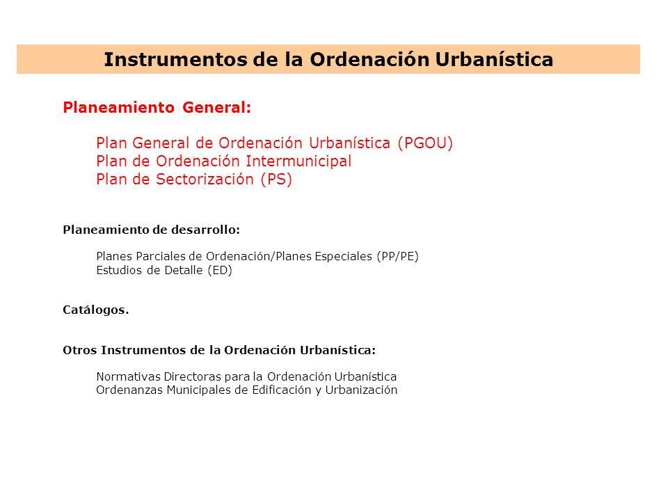 Instrumentos de la Ordenación Urbanística