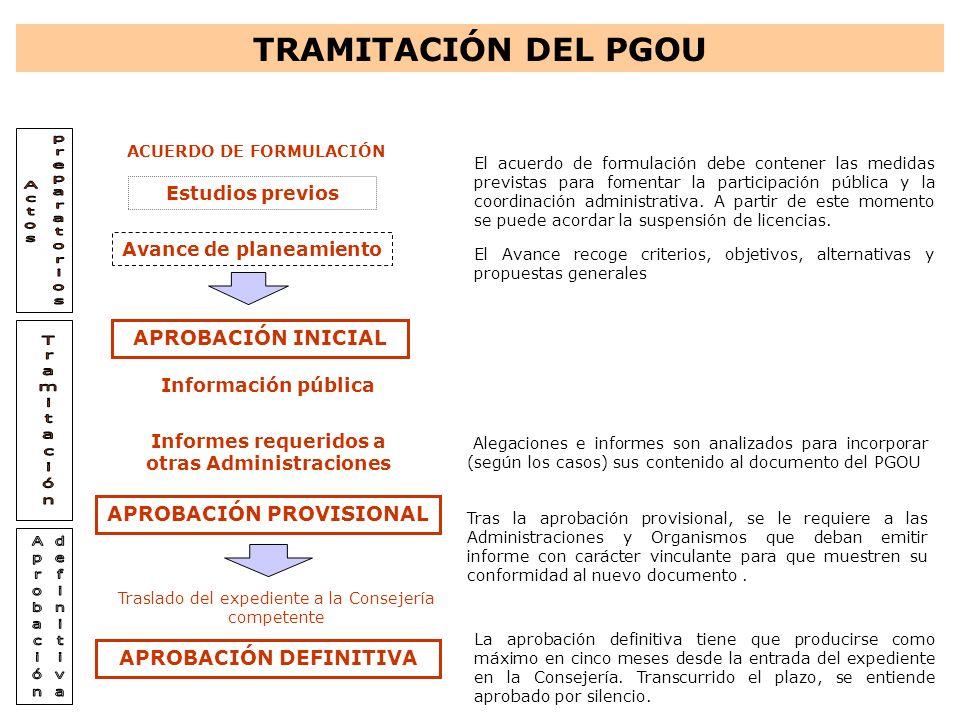 TRAMITACIÓN DEL PGOU APROBACIÓN INICIAL APROBACIÓN PROVISIONAL