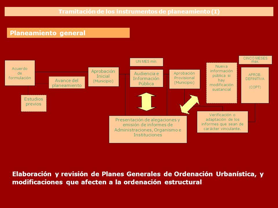 Tramitación de los instrumentos de planeamiento (I)