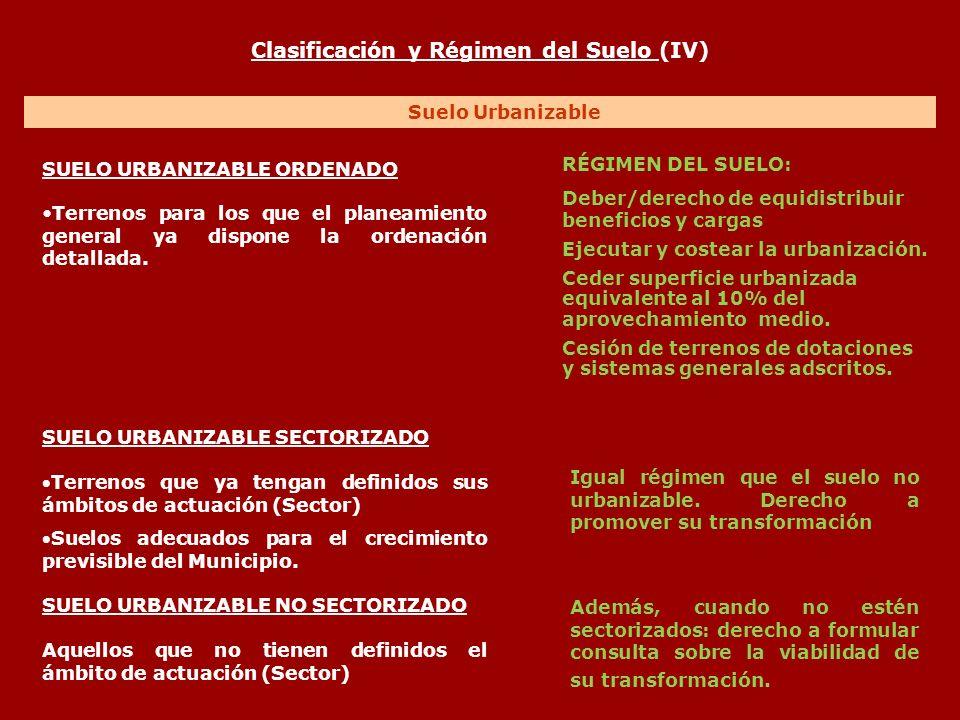 Clasificación y Régimen del Suelo (IV)