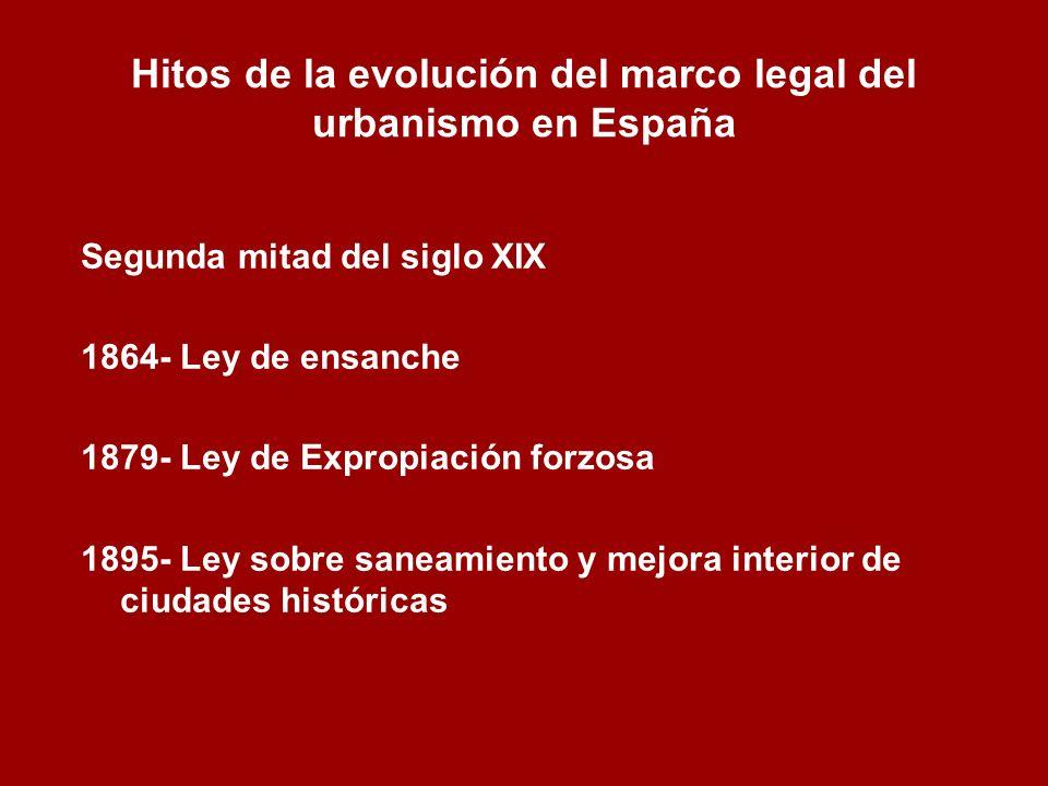 Hitos de la evolución del marco legal del urbanismo en España