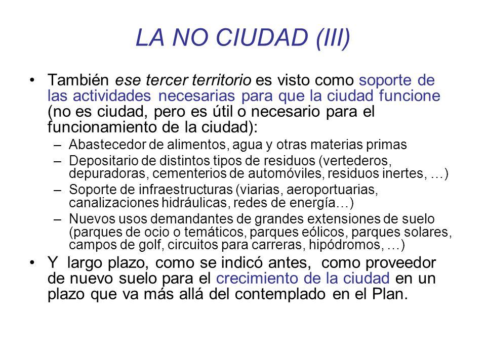 LA NO CIUDAD (III)