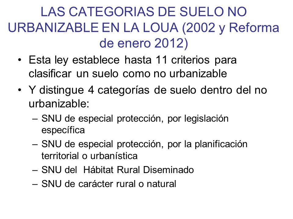 LAS CATEGORIAS DE SUELO NO URBANIZABLE EN LA LOUA (2002 y Reforma de enero 2012)