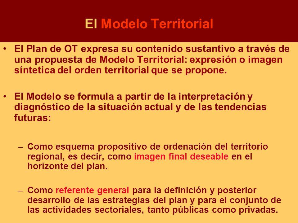 El Modelo Territorial