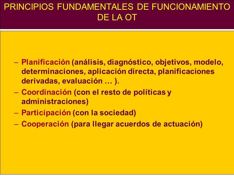 PRINCIPIOS FUNDAMENTALES DE FUNCIONAMIENTO DE LA OT