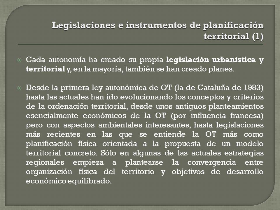 Legislaciones e instrumentos de planificación territorial (1)