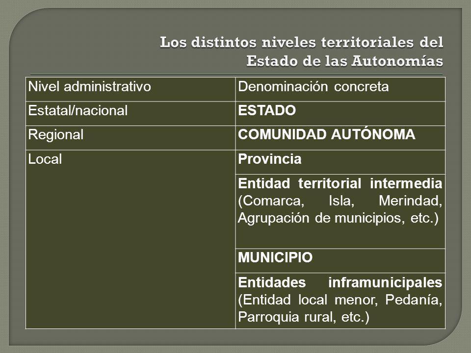 Los distintos niveles territoriales del Estado de las Autonomías