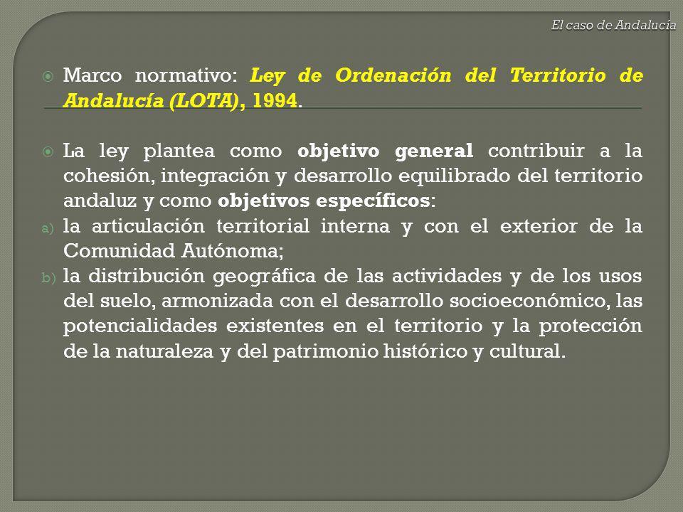 El caso de Andalucía Marco normativo: Ley de Ordenación del Territorio de Andalucía (LOTA), 1994.
